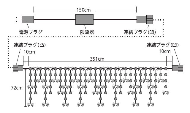 トゥインクルタイプの連結図