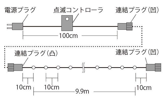 点滅コントローラ付(2回路点滅)黒コードタイプ 連結図