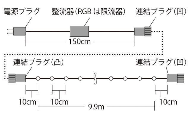 自動色変化のRGB(フルカラー)黒コードタイプ 連結図