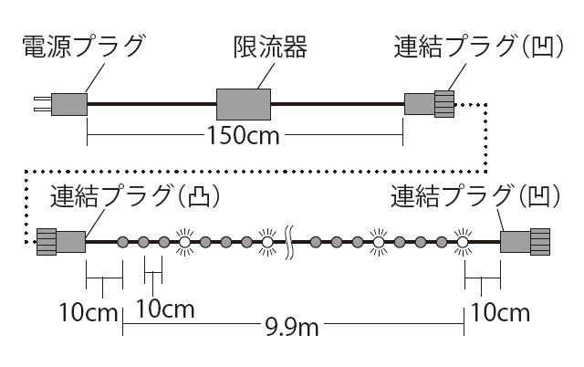 トゥインクル 黒コードタイプ 連結図1