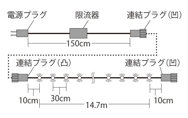 トゥインクル 黒コードタイプ 連結図2