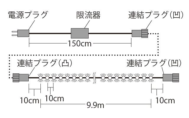 トゥインクル 黒コードタイプ 連結図3